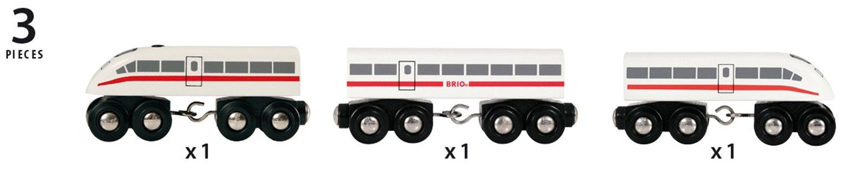 BRIO World - High Speed Train