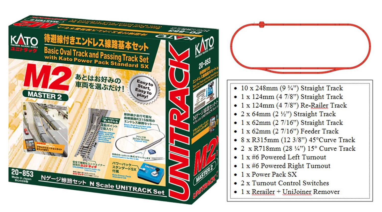 Unitrack (BM2) Oval/Passing Loop Track Set W/Controller