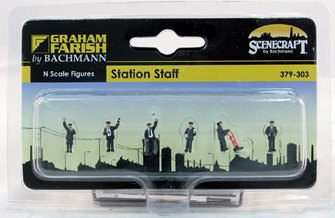 Figures - Station Staff