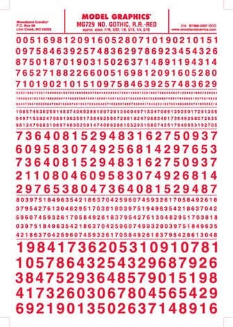 Numbers Gothic, R.R - Red Dry Transfer Decals