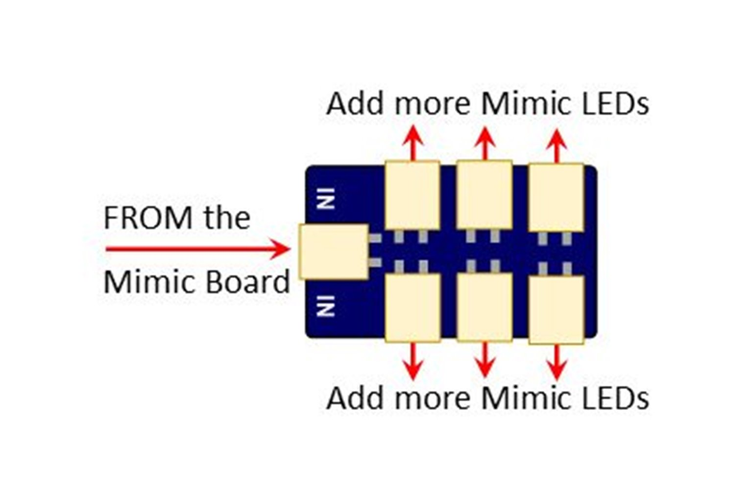 Multiple Mimic LED Connector (3 pack)