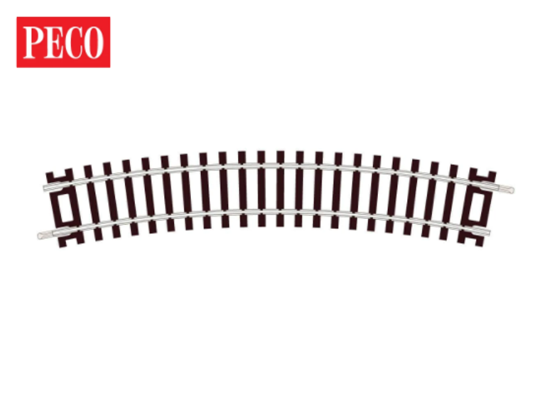 ST225 Setrack No.2 Radius Standard Curve
