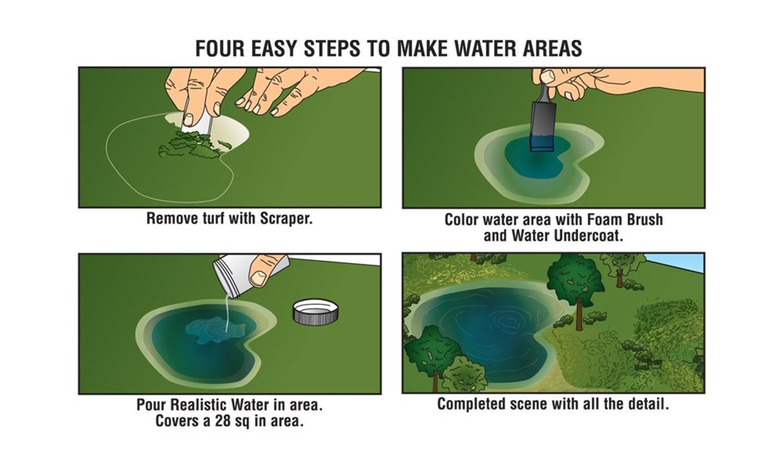 Readygrass Water Kit